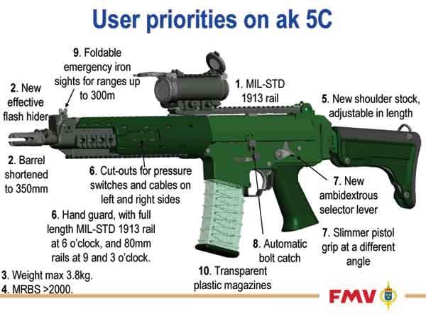 Videokamera militarens nya vapen