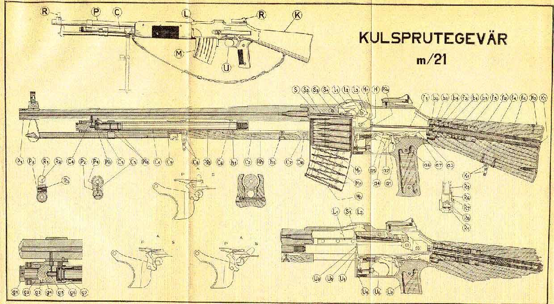 The Swedish Bar Light Machineguns
