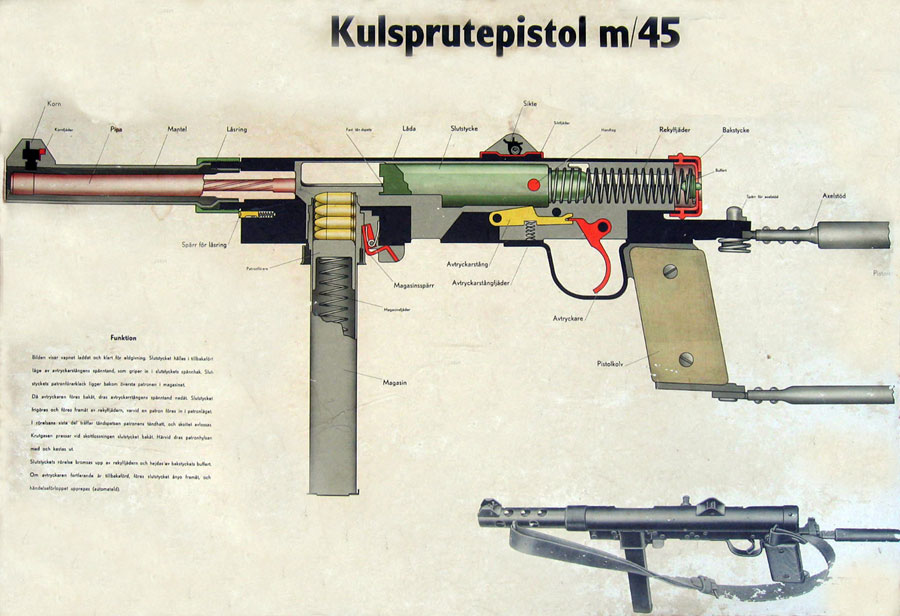 The development of the Swedish Submachine gun kpist m/45b